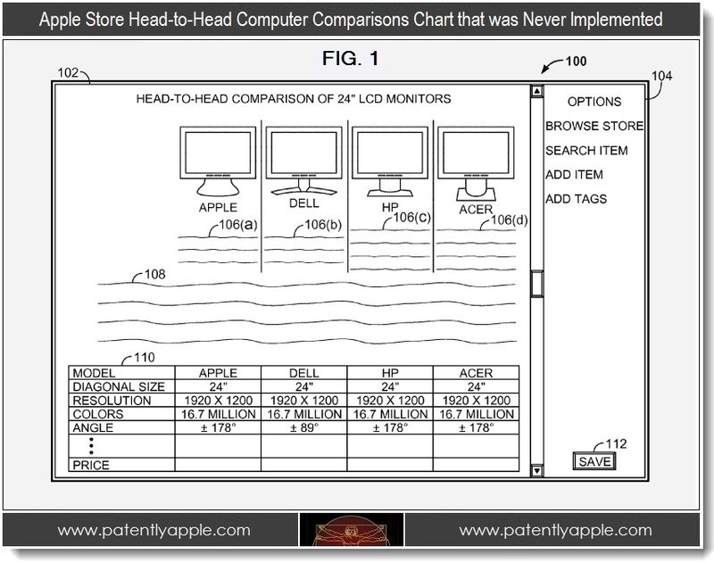 7 - Apple Store head to head comparison chart