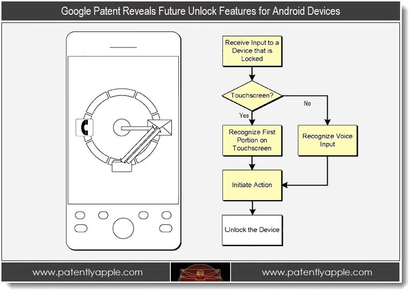 1 - Google patent reveals future unlock features for Android Devices