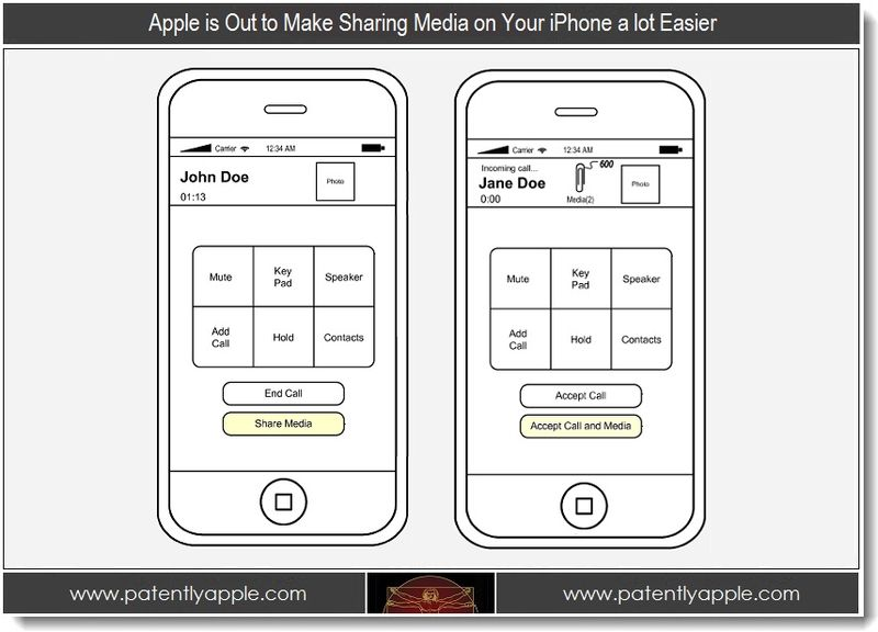 1 - Apple is Out to Make Sharing Media on your iPhone a lot Easier