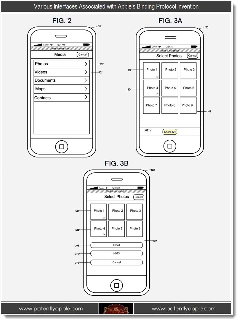 4 - various interfaces associated with Apple's binding protocol invention