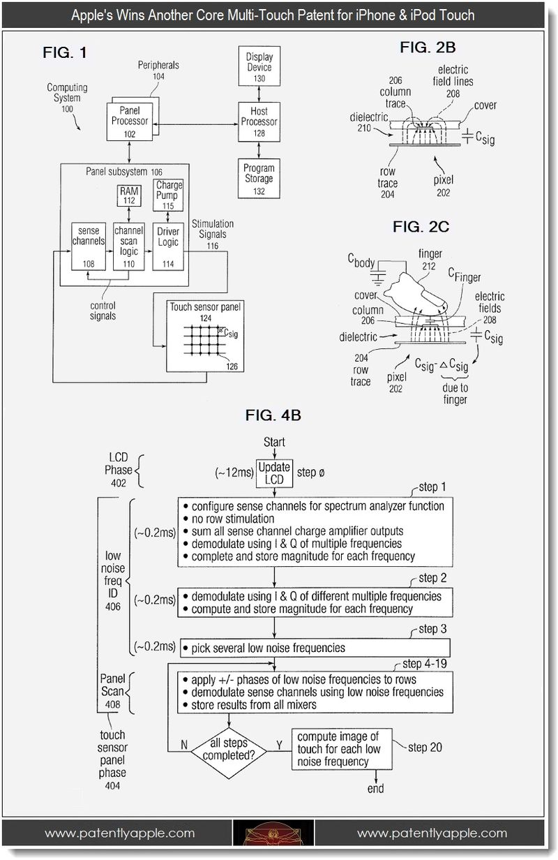 2 - Apple wins another core multi-touch patent for iphone & iPod Touch