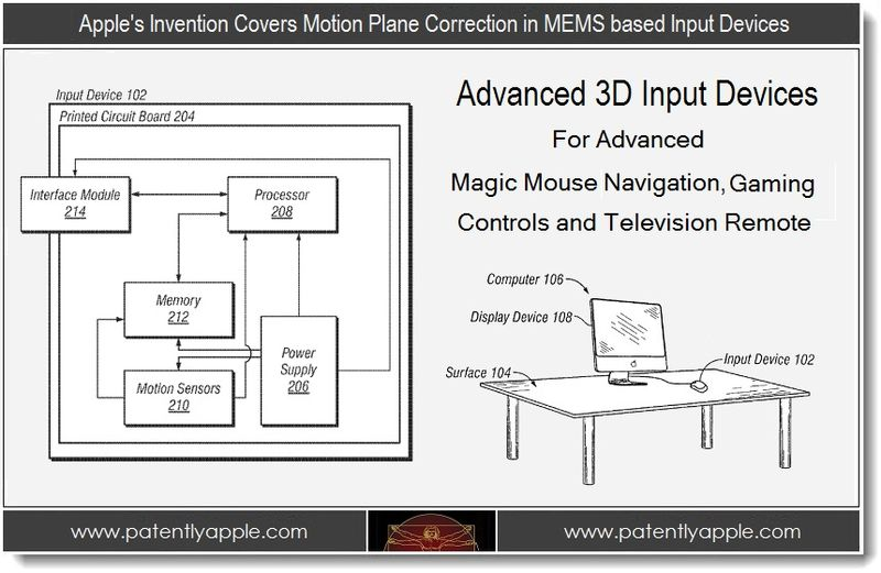 7 - Apple, motion plane correction in MEMS based input devices