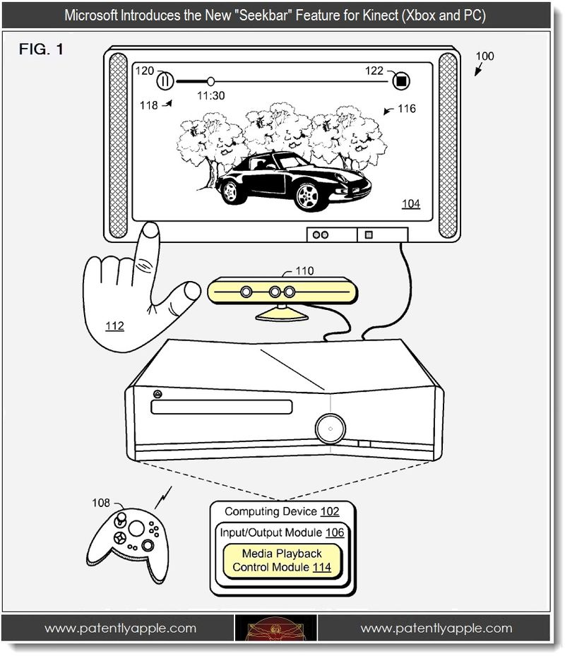2 - Microsoft intros Seekbar feature for kinect, Xbox and PC
