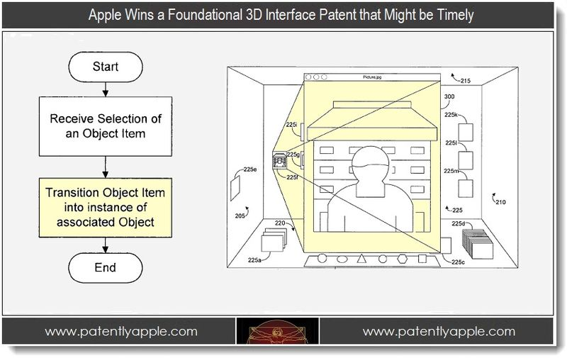 1 - Apple Wins a Foundational 3D Interface Patent that Might be Timely