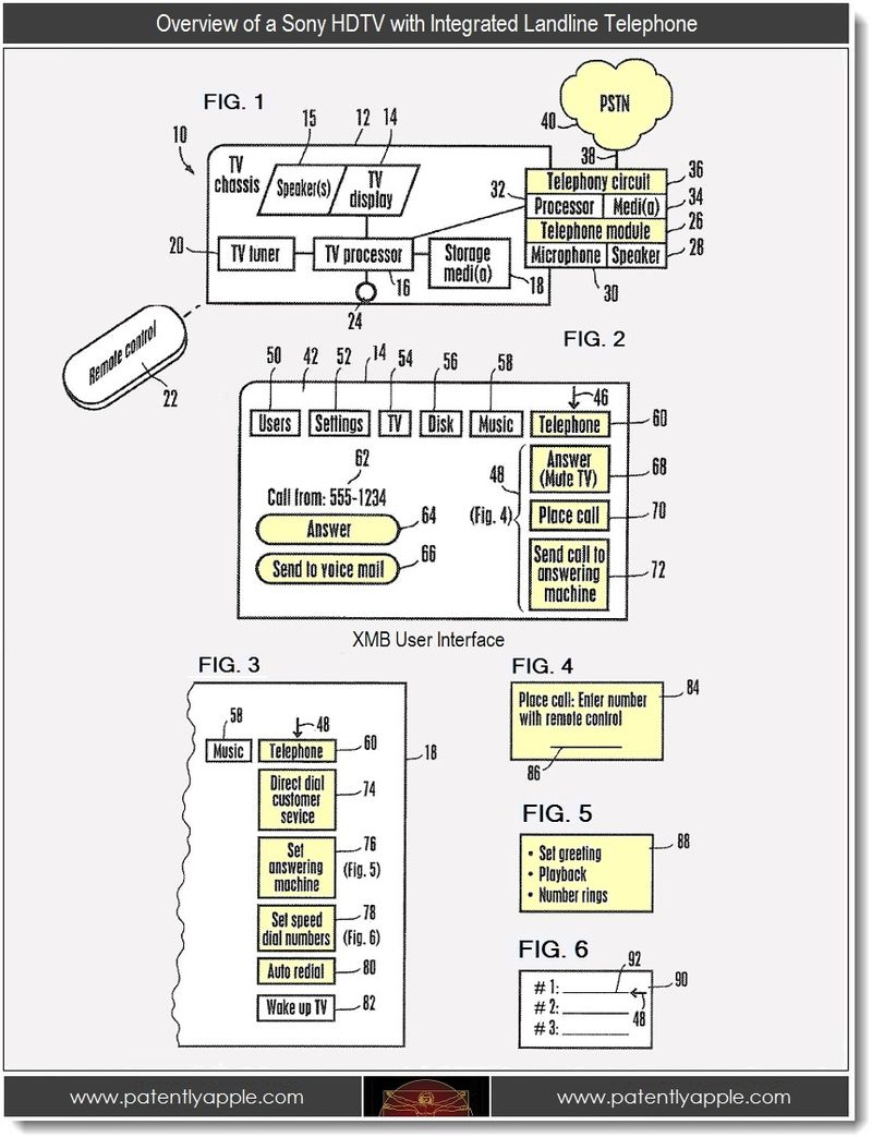 2 PA - Sony patent - Overview of a Sony HDTV with Integrated Landline Telephone