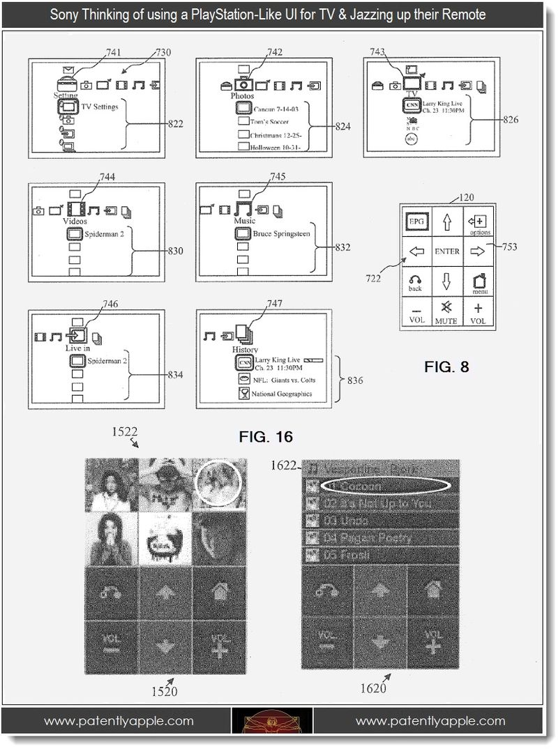 3 - Sony patent, playstation-like TV UI + jazzing up remote