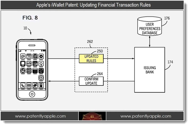 4 - Updating Financial Transaction rules