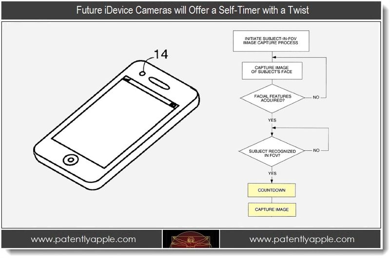 1 - Future iDevice Cameras will Offer a Self-Timer with a Twist