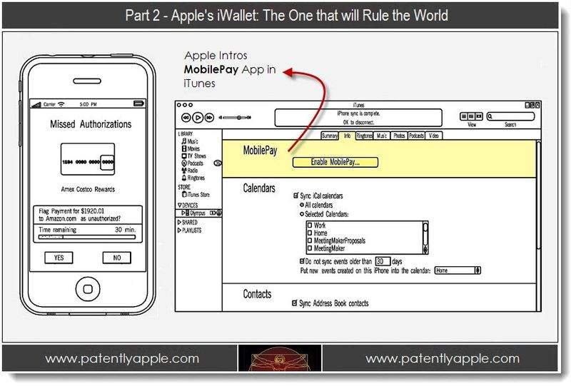 1 - Part 2 - Apple's iWallet - The One that will Rule the World