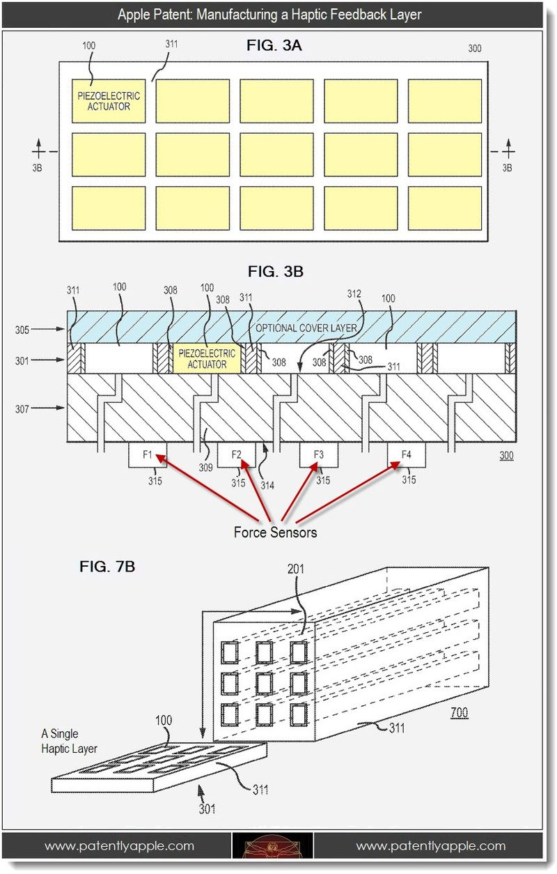 3 - Apple patent,, mfg a Haptic Layer