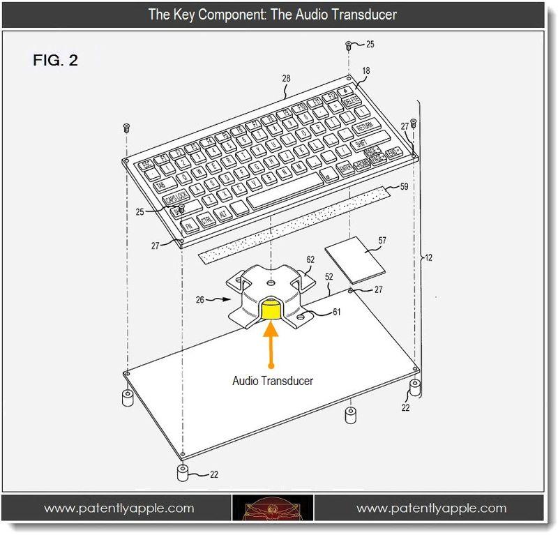 3 - The audio transducer, positioning