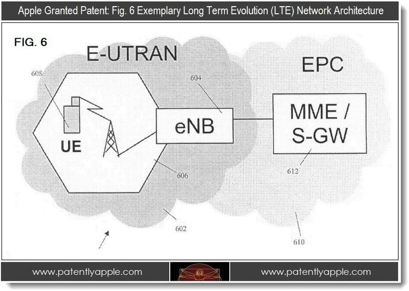 2 - Apple patent fig 6 - re LTE Network Architecture