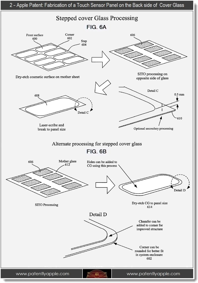 4 - Apple patent - fab of touch sensor panel on back side of cover glass