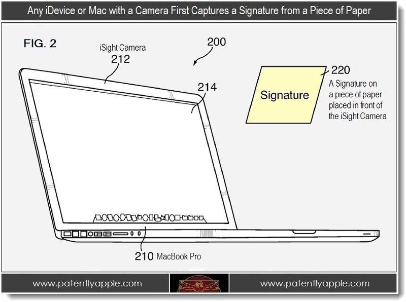 3 - Macbook captures signature with iSight Cam