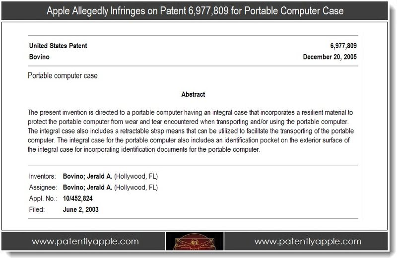 2 - Apple allegedly infringes patent 6,977,809 for portable computer case