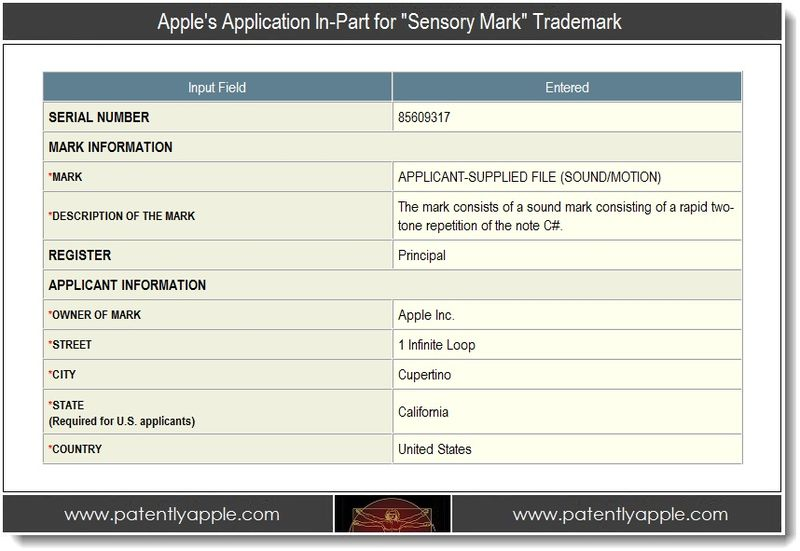 2 Apple's application in-part for Sensory Mark Trademark