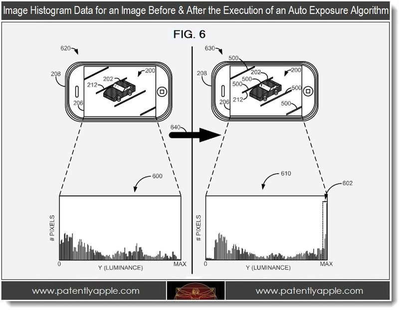 4 - image histogram before an after auto exposure algorithm