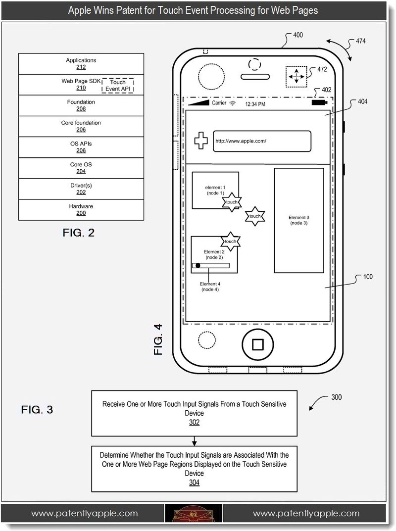 3 - Apple Wins Patent for Touch Event Processing for Web Pages