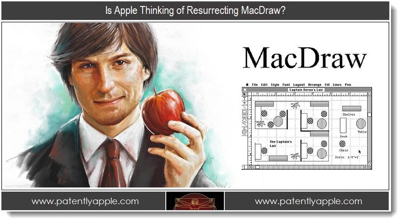 1. Is Apple Thinking of Resurrecting MacDraw