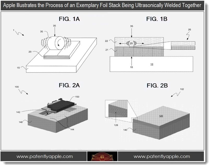 2. Apple, mfg. process of foil stack being Ultrasonically welded together