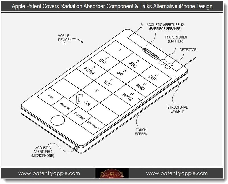 2. Apple patent covers radiation absorber component & talks alternative iPhone design