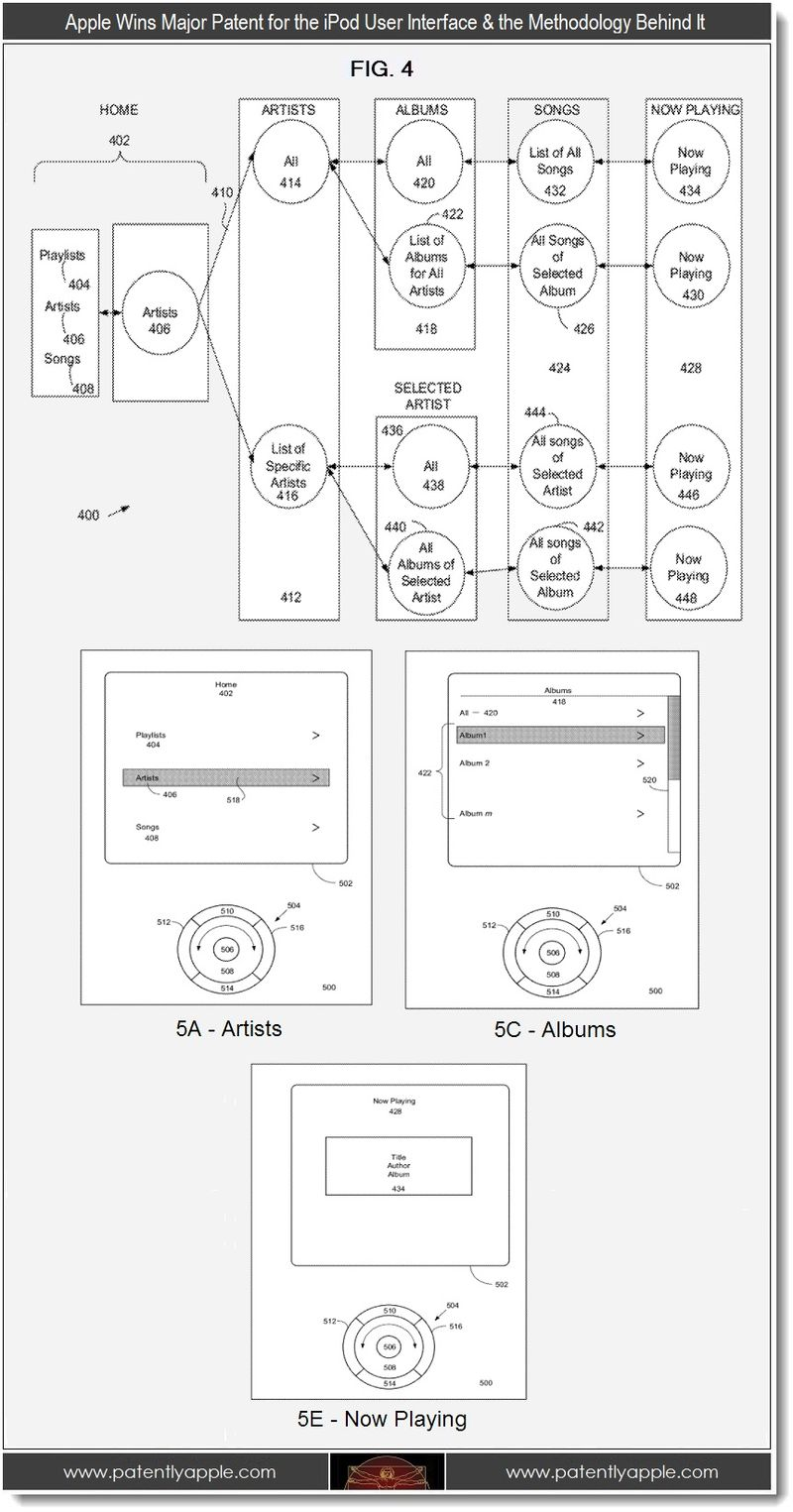 2. Apple Wins Major Patent for the iPod UI & Methodology Behind it