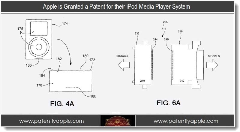 3. Apple granted patent for iPod Media Player System