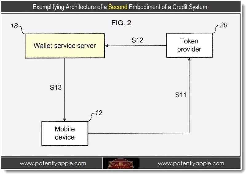 3. Exemplifying Architecture of a second credit system