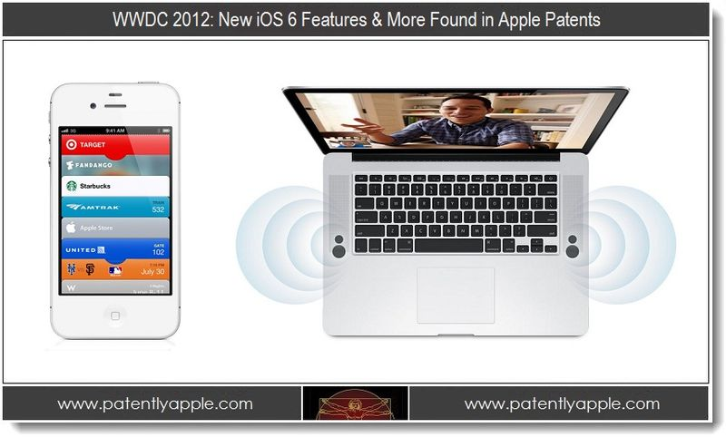 1. WWDC 2012 - New iOS 6 Features & More Found in Apple Patents