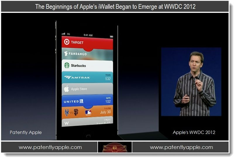 2 . The Beggings of Apple's iWallet began to Emerge at WWDC 2012