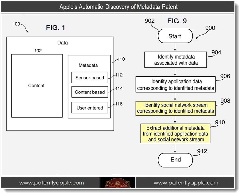 4. Apple's Automatic Discovery of Metadata Patent