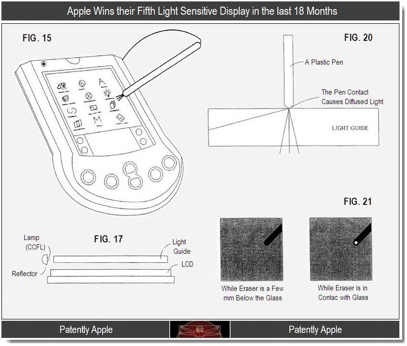 5. Apple Wins their Fourth Light Sensitive Display Patent in the  last year