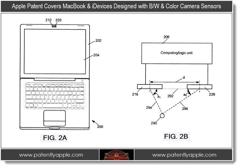 4. Apple's patent covers macbooks & iDevices designed with B W & Color Image Sensors