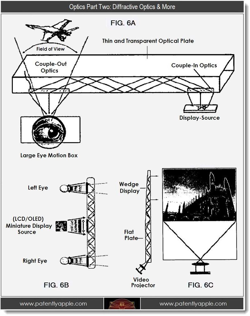5. Optics Part Two - Diffractive Optics & More