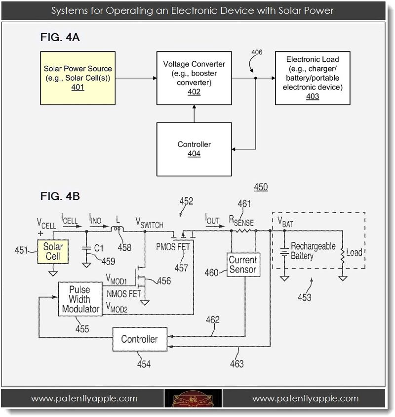 2. Systems for operating an electronic device with solar power