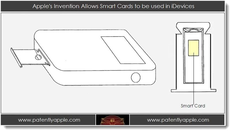 1. Apple's Invention Allows smart cards to be used in iDevices