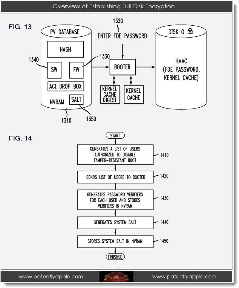 3. Overview of Establishing full disk encryption