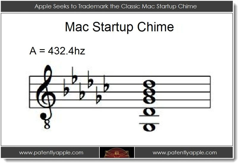 2. Apple seeks to trademark the classic Mac Startup Chime