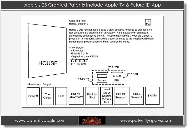 1. Apple's 25 Granted Patents Include Apple TV & Future ID App