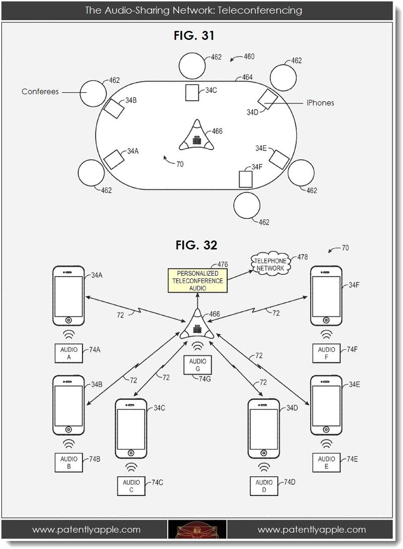 5. The Audio-Sharing Network - Teleconferencing