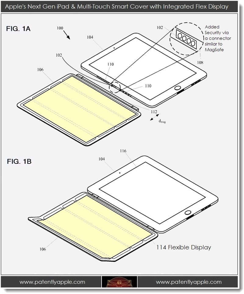 2. Next gen iPad & Multi-Touch Smart Cover with Integrated Flex Display