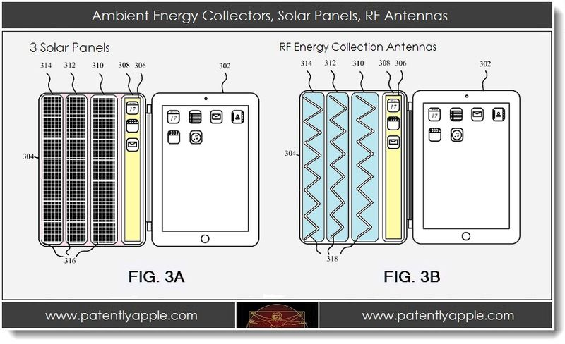 4. Ambient Energy Collectors, Solar Panels, RF Antennas