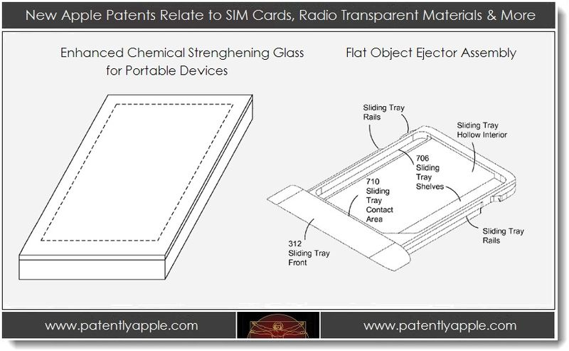 1. New Apple Patents Relate to SIM Cards, Radio Transparent Materials & More