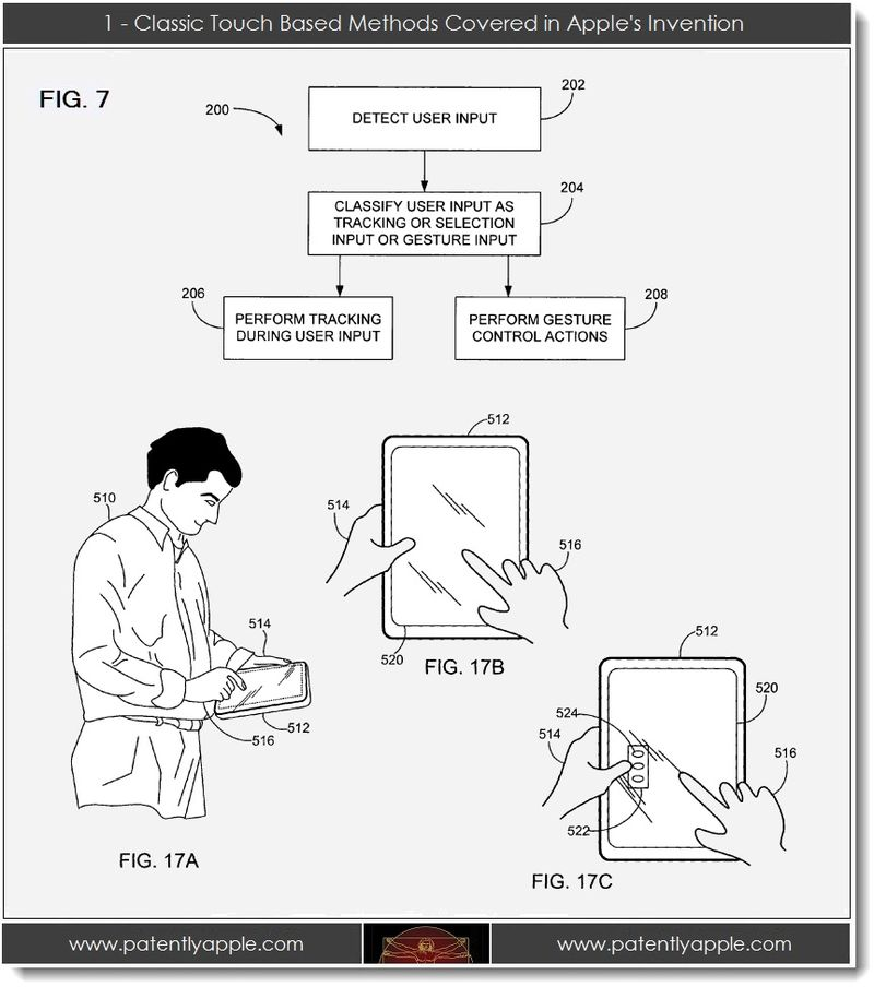 2. 1 - Classic Touch Based Methods Covered in Apple's Invention