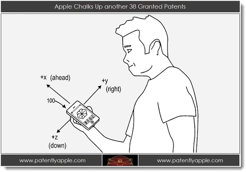 1. Apple Chalks Up another 38 Granted Patents