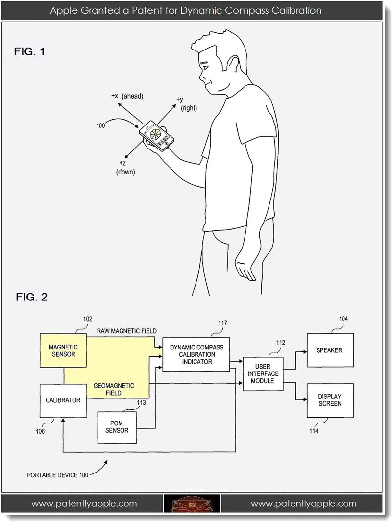 2. Apple granted patent for dynamic compass calibration