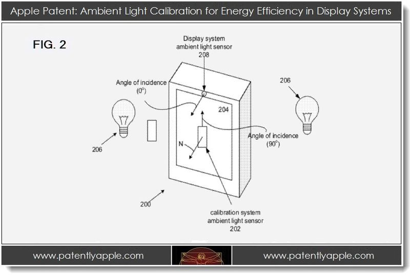 6. Apple Patent - Ambient light Calibration