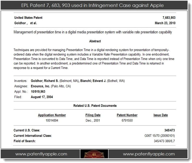 3. EPL HOLDINGS PATENT 7,683,903 against Apple