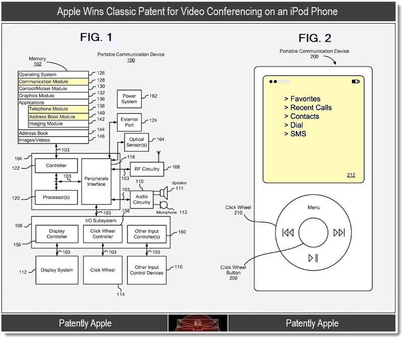 2 - Figs 1 & 2, video callinig on an iPod phone