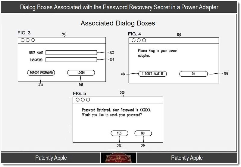 3 - Dialog boxes associated with the Password Recover Secret in a Power Adapter
